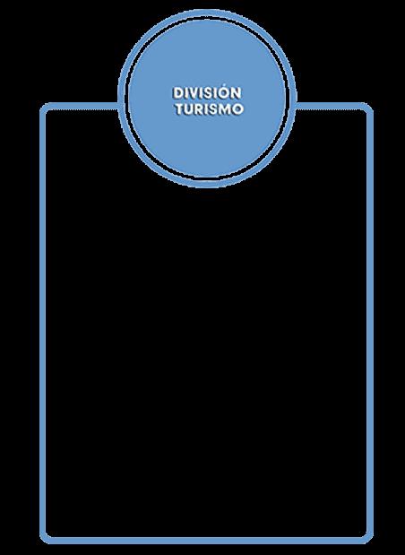 división turismo